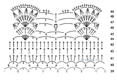 Юбка от D&G крючком. Работа Надежды Лавровой вязание и схемы вязания