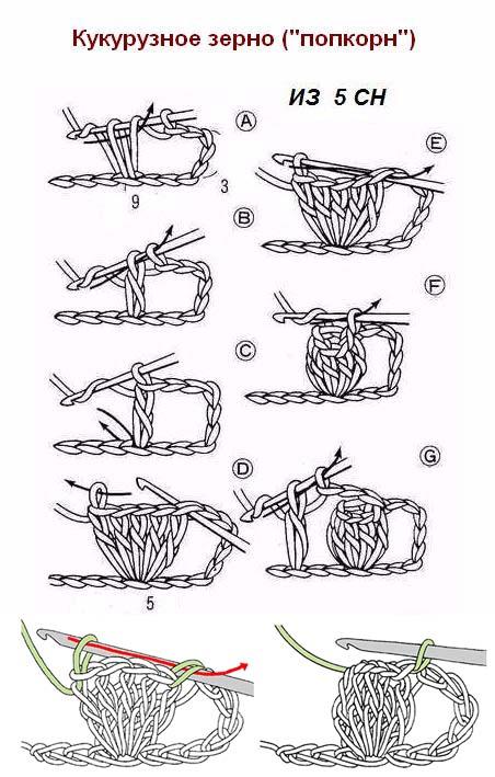 схемы вязания жилета в технике фриформ