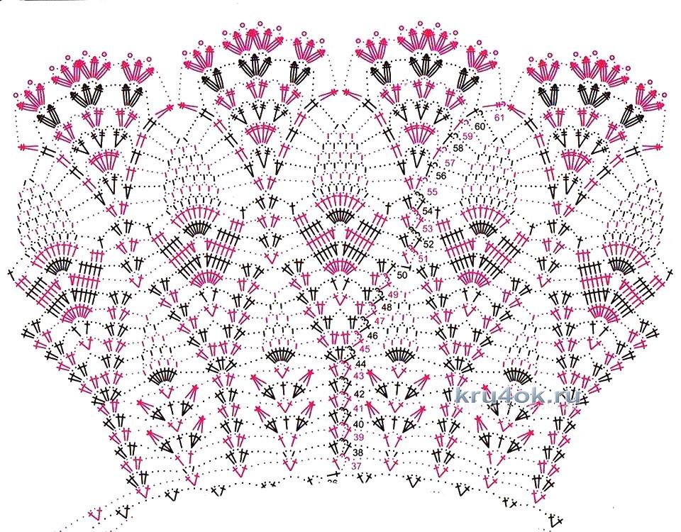 Схемы вязания детских платьев крючком с фото