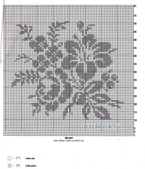Летняя кофточка крючком. Работа Ирины Стильник вязание и схемы вязания