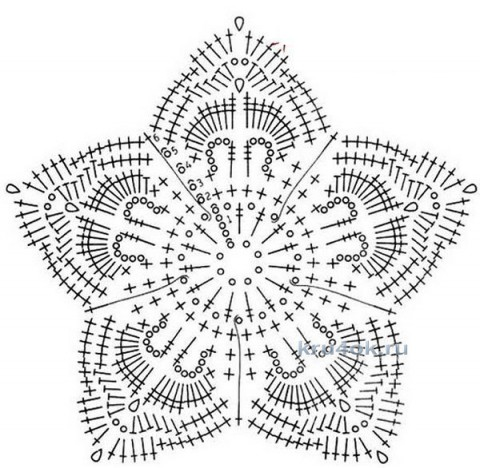 схемы вязания кружевной ажурной туники для девочки