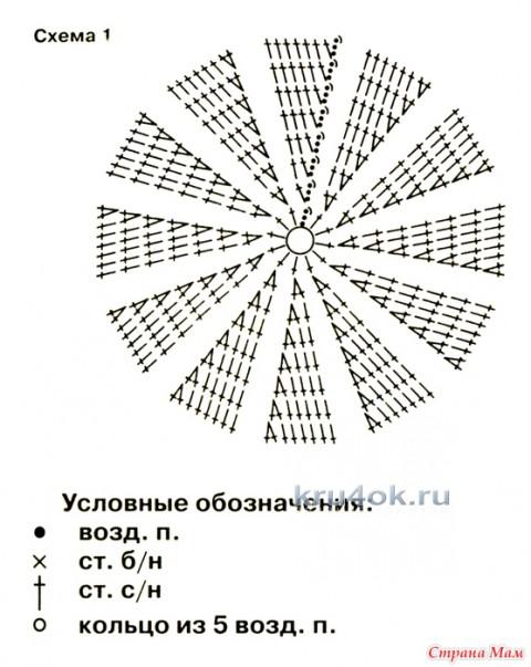 Шапочка для девочки крючком. Работа Роксаны вязание и схемы вязания