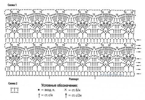 Вязаная крючком кофточка. Работа Ирины Стильник вязание и схемы вязания