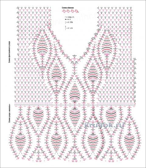 Бесплатные схемы ананасов для вязания крючком