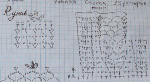 Платье Антония. Работа Inna Aliyeva вязание и схемы вязания