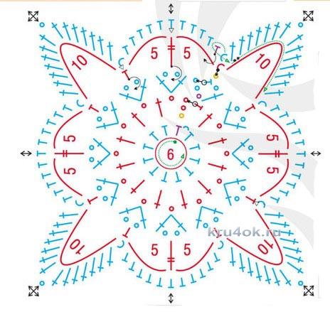 Вязание шали крючком мастер класс схемы