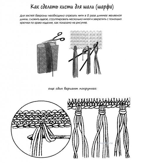 Как сделать кисти для шали: