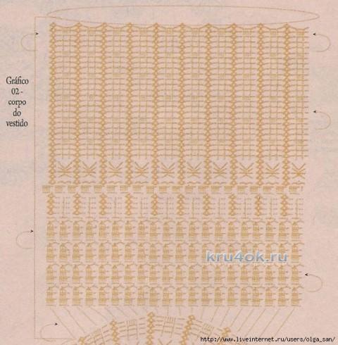Вязаное крючком платье. Работа Марии вязание и схемы вязания