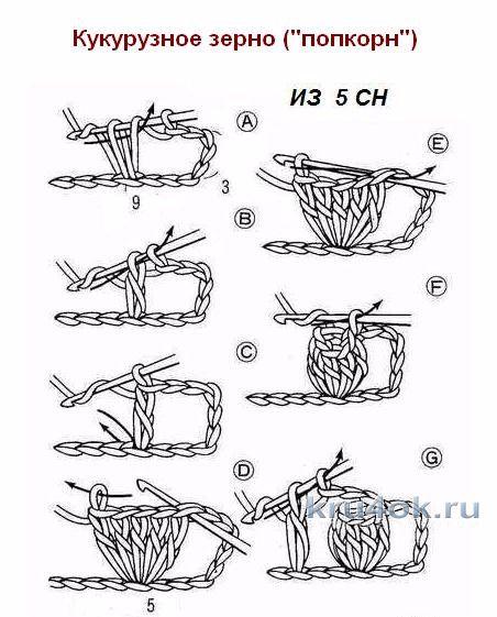 Жакет Джайпур. Работа Светланы Шевченко вязание и схемы вязания