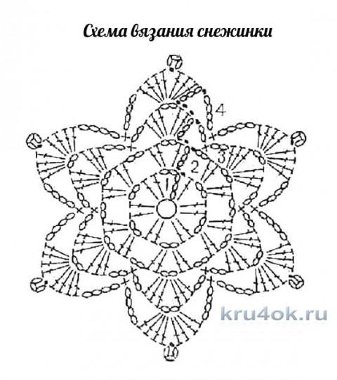Схемы вязания снежинок и ангела