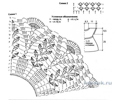 Вязаные платья для малышек крючком со схемами и описанием