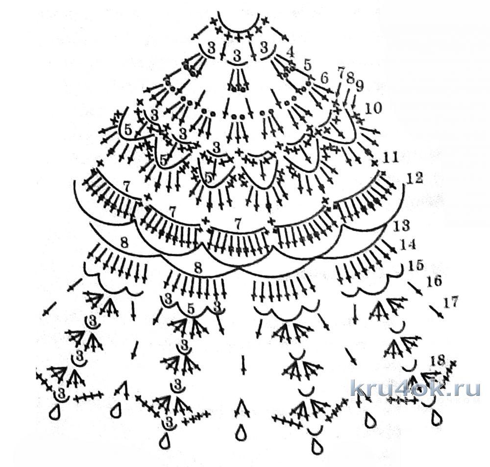 вязание салфетка подсолнух схема