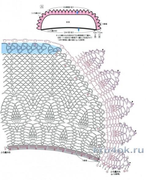 Вязаные крючком накидки. Работы Галины Андреевны вязание и схемы вязания
