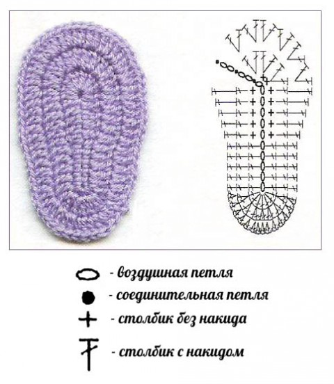 Ажурные пинетки крючком для новорожденных схемы