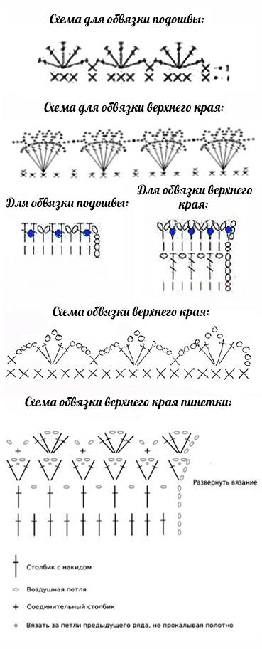 схема обвязки пинеток