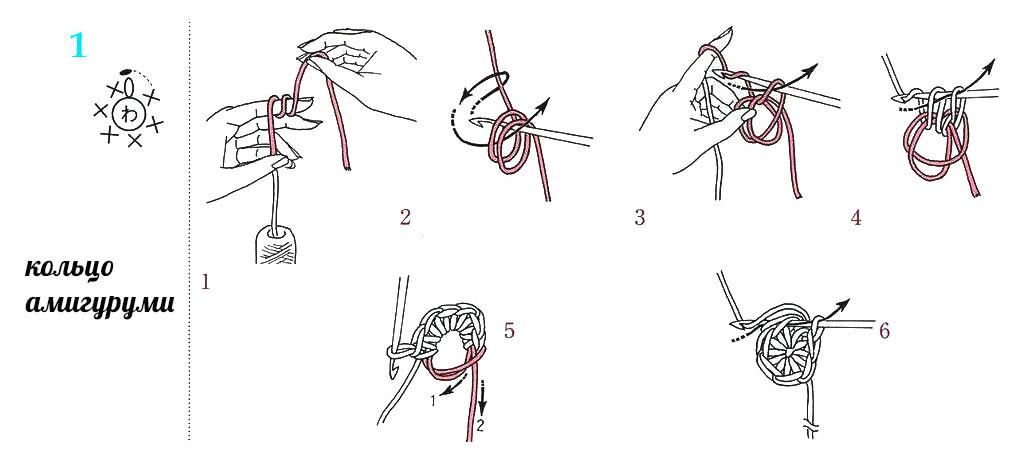 Что значит повернуть вязание амигуруми 15