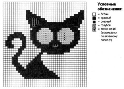 схема жаккард кошка