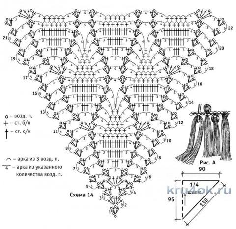 Шаль Черный ажур. Работа Светланы Ивановой вязание и схемы вязания