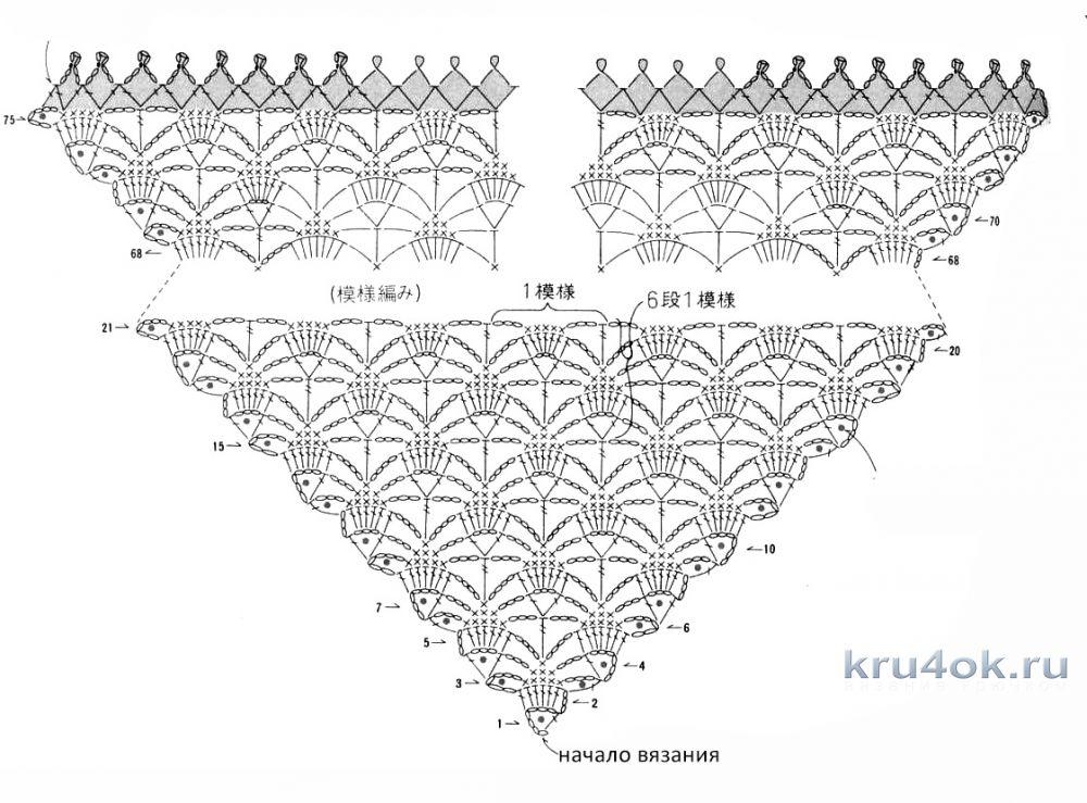 Схемы вязания узоров для шали крючком схемы 71