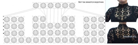 Вязаное крючком платье. Работа Елены вязание и схемы вязания