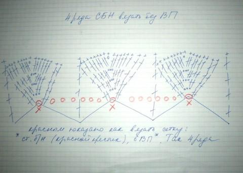 Юбка и болеро для девочки крючком. Работа Анны Касьяновой вязание и схемы вязания