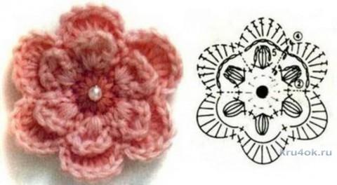 Кофточка для девочки крючком. Работа Екатерины вязание и схемы вязания