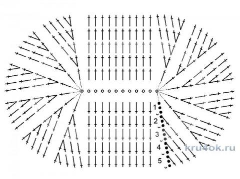 Крестильный комплект для девочки. Работа Ирины Шейко вязание и схемы вязания