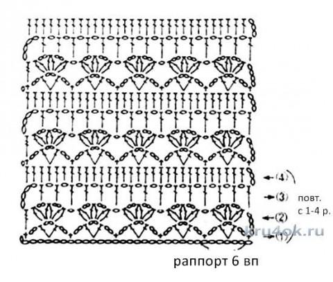 Схемы вязания платья для девочки крючком