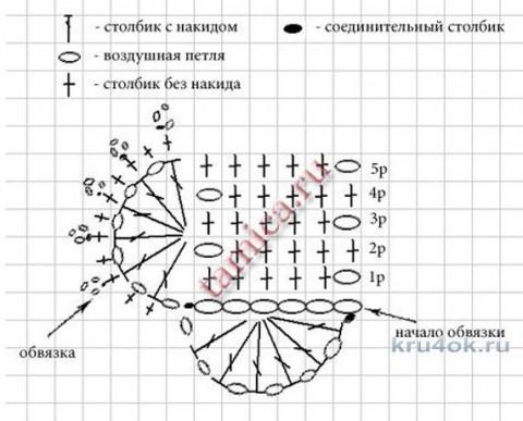 Схема аппликации сердечко, связанных крючком