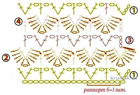 Шапочка крючком. Работа Анны Черновой вязание и схемы вязания
