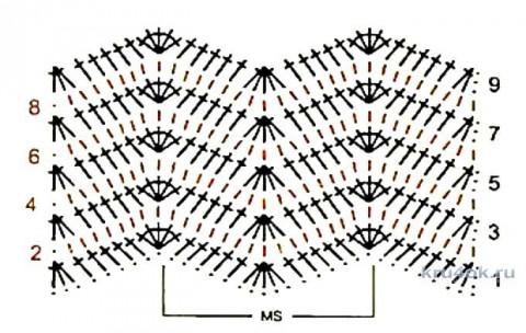 Вязаный крючком кардиган. Работа Ирины Борисовой вязание и схемы вязания