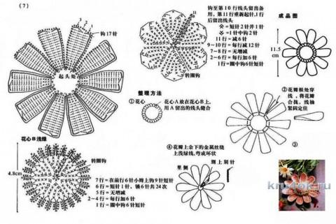 Схема вязания украшения для берета