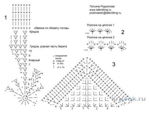 Черно - белые берет и шаль. Работа Татьяны Родионовой вязание и схемы вязания