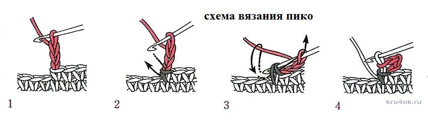 Вязание крючком пико как
