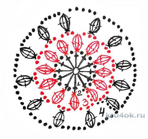 Сумка с вязаной отделкой. Работа Фланденой Татьяны вязание и схемы вязания