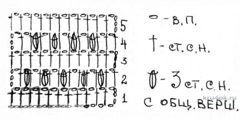 Женский ажурный жакет. Работа Петровой Виктории вязание и схемы вязания