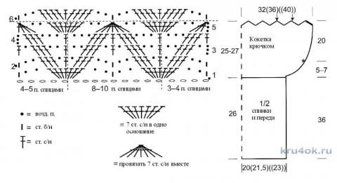 Кофточка крючком с рисунком зигзаги. Работа Ольги Изуткиной вязание и схемы вязания