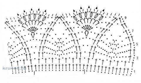 Летняя шляпа крючком. Работа Петровой Виктории вязание и схемы вязания