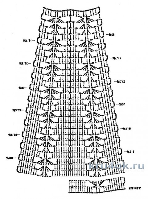 Схемы вязания платья крючком для девочки