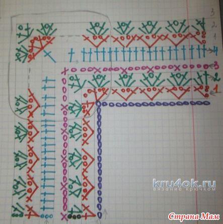 Платье и болеро крючком для девочки вязание и схемы вязания