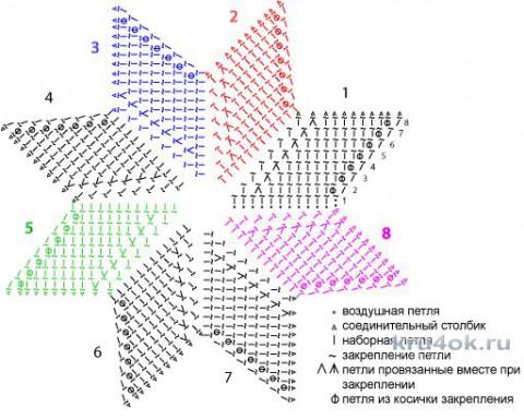 Салфетка Цветок. Работа Татьяны Родионовой вязание и схемы вязания