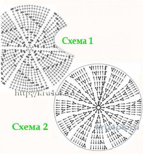 Схемы вязания летней шапочки