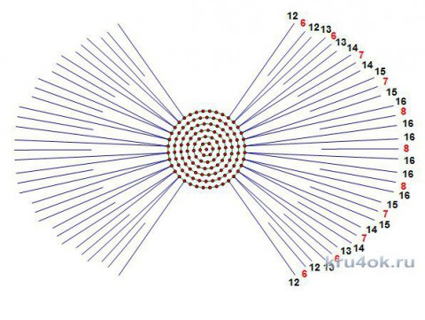 Вязаные крючком резиночки для волос. Работа Екатерины вязание и схемы вязания
