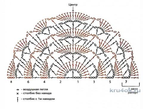 Вязаные крючком шали. Работы Катерины Петяниной вязание и схемы вязания