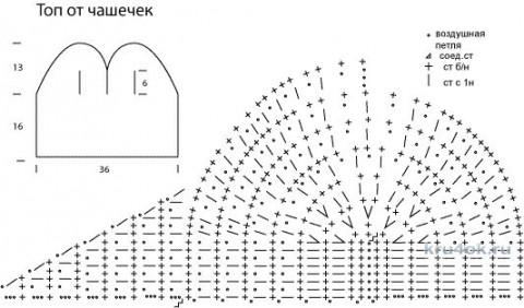 Женский топ крючком. Работа Татьяны Родионовой вязание и схемы вязания