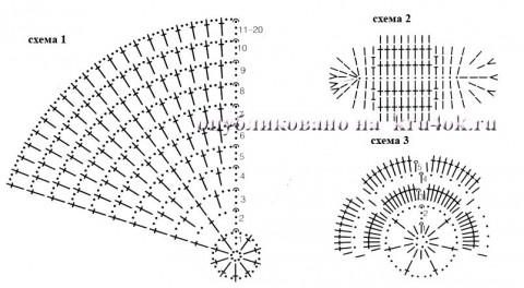 Схема вязания шапочки 2: