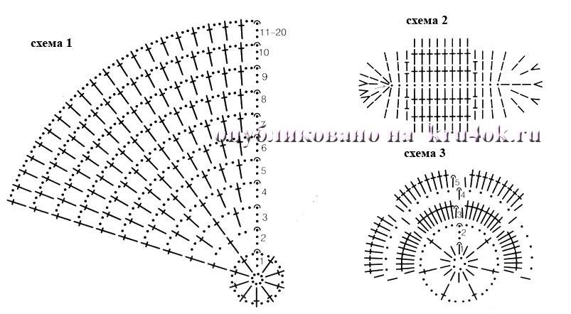Схема вязания шапочки для девочки крючком на лето 27