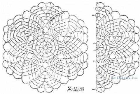 Платье - туника Бирюза. Работа Анны Бутиковой вязание и схемы вязания