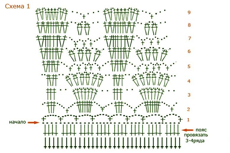 Схема вязания юбочки крючком для начинающих