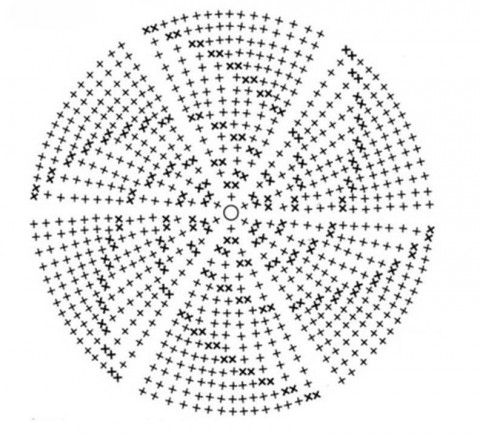 схема вязания мочалки крючком